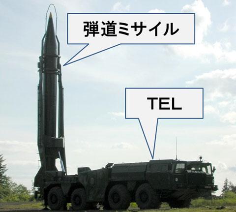弾道ミサイルを搭載したTEL