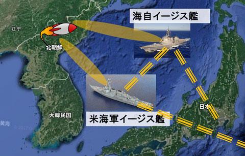 弾道ミサイルを日米のイージス艦が探知