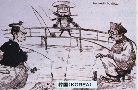 日清戦争前の極東の国際状勢